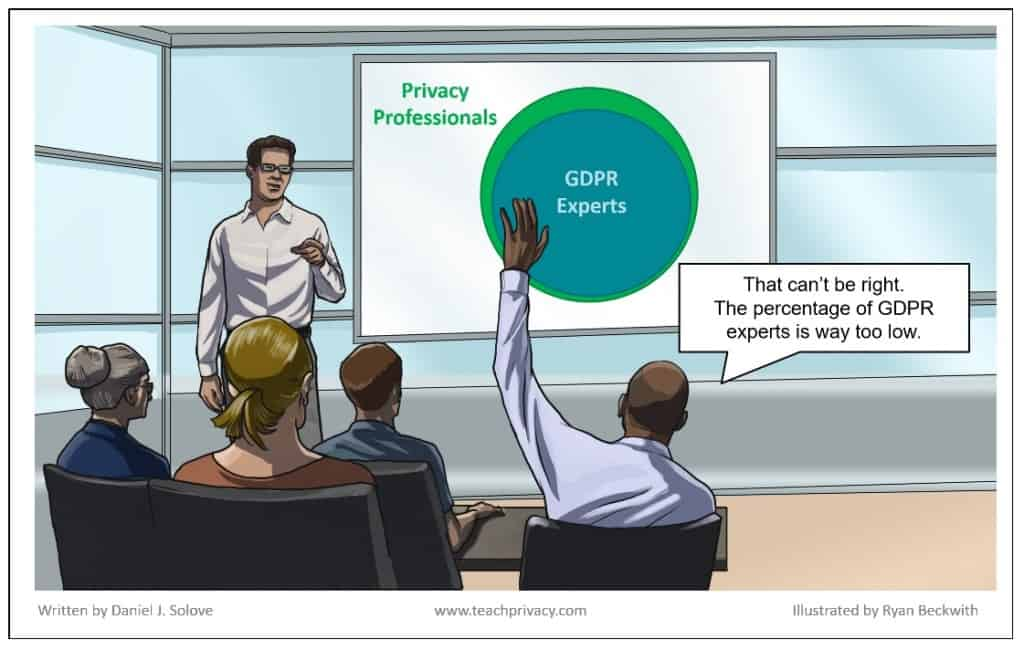 Cartoon GDPR Experts - TeachPrivacy GDPR Training 02 medium