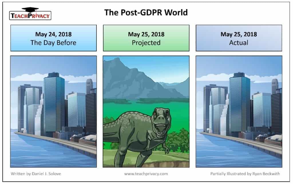 Cartoon Post-GDPR World - TeachPrivacy GDPR Training 02 meidum