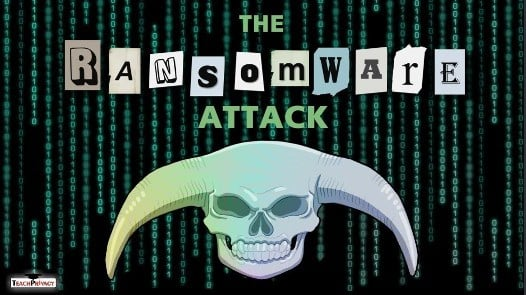 Security Training Ransomware